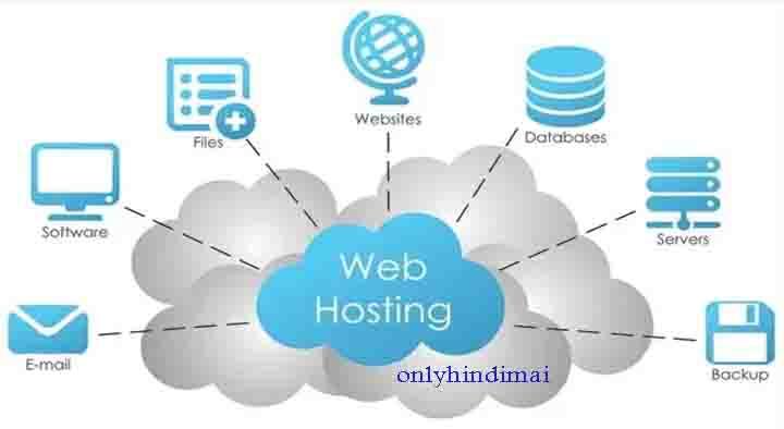 Web Hosting Kya Hai - Hosting Kaha Se Kharide In Hindi